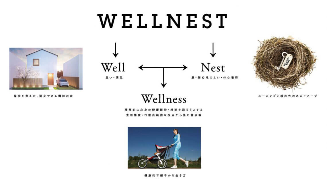 about-WELLNESTHOME