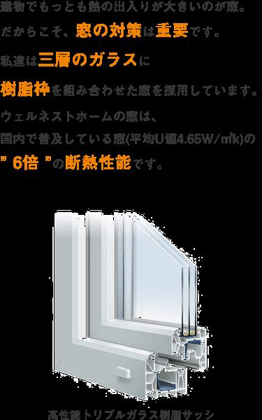 建物で熱の出入りがもっとも大きいのが窓。